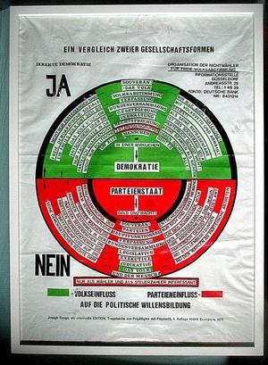 Joseph Beuys Parteiendiktatur Plastik-Tragtasche bedruckt