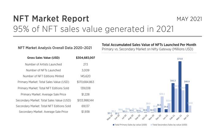 NFT Art Kryptokunst Report