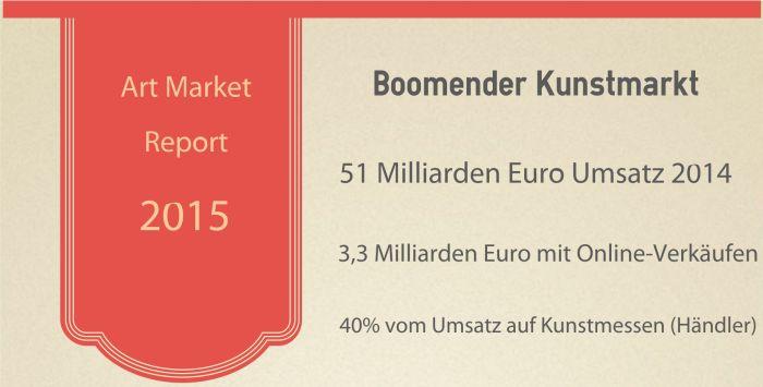 TEFAF Kunstmarkt Report
