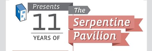 Serpentine Pavillon - wo Kunst und Architektur sich verbinden