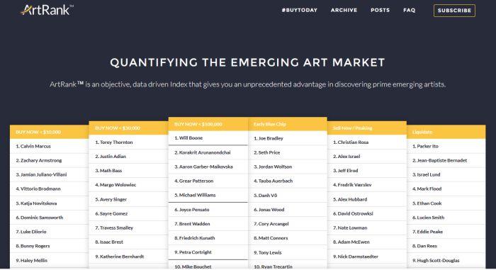Wie ArtRank sich zur meistgehassten Website in der Kunstszene entwickelte