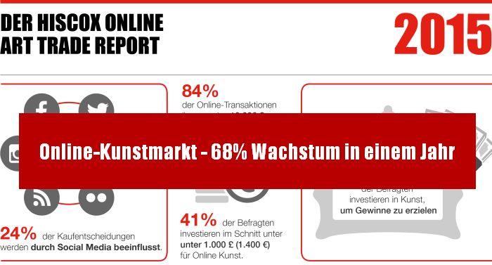 Online-Kunstmarkt - 68% Wachstum in einem Jahr