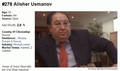Rostropowitsch-Sammlung geht an Milliardär Alisher Usmanov