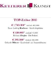 Auktionsergebnisse - Rekordjahr für Ketterer Kunst